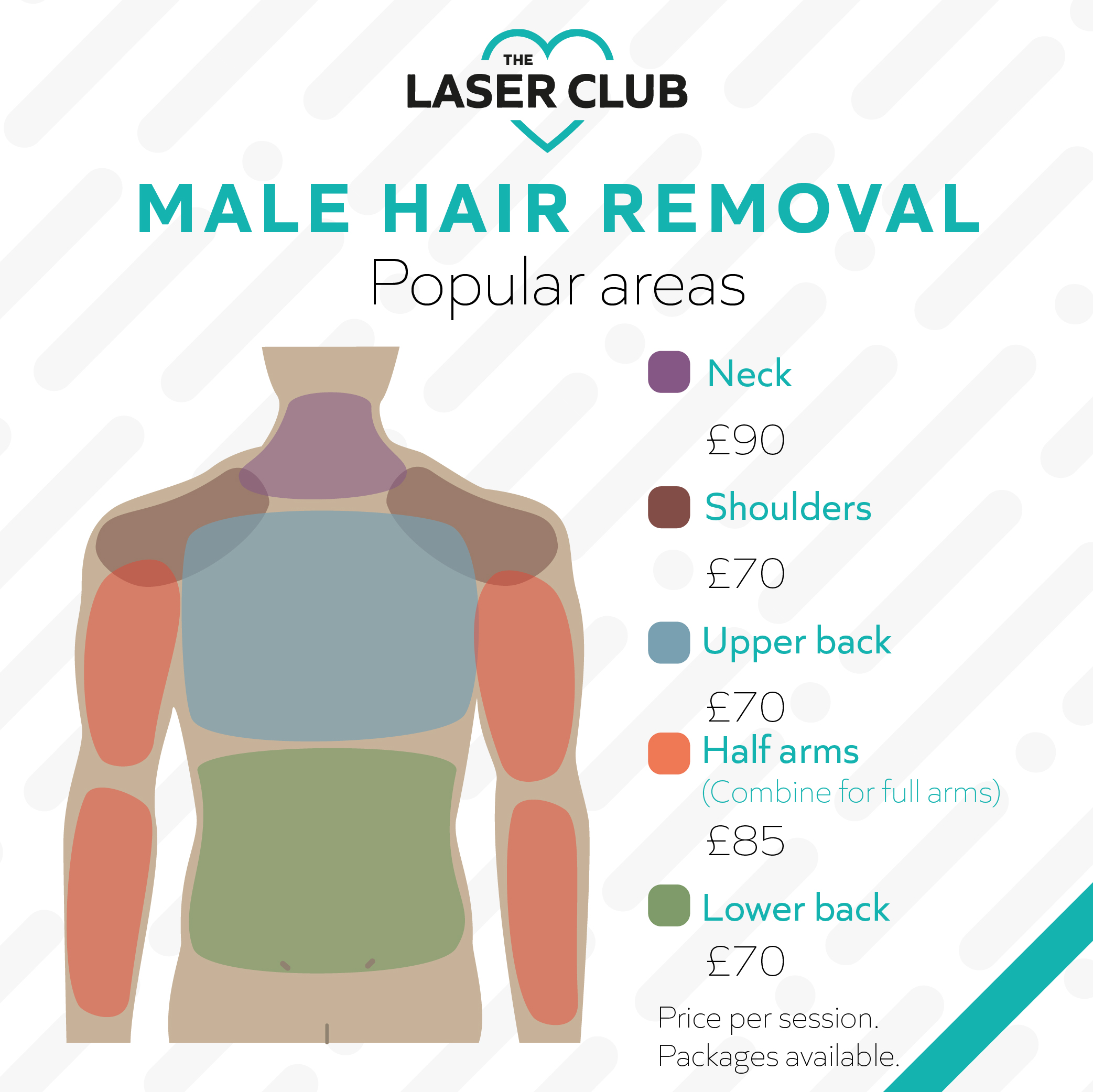 Popular male laser hair removal areas